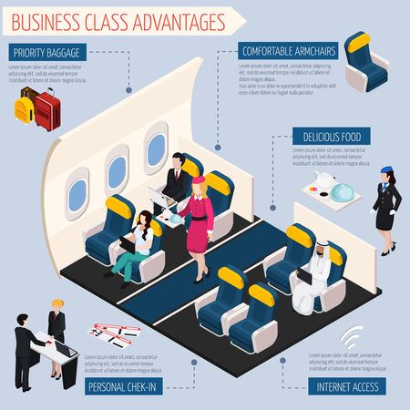 Airplane passengers infographic set with business class advantages symbols vector illustration.