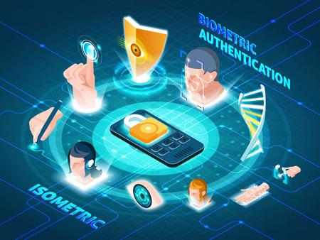 La composizione isometrica nel cerchio della sicurezza degli utenti dell'autenticazione biometrica con il lucchetto sullo smartphone e sui simboli di metodi di riconoscimento vector l'illustrazione Vettoriali