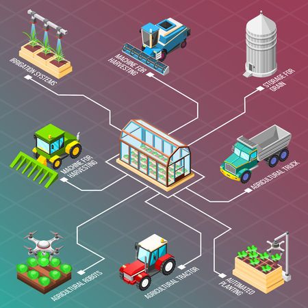 Agricultural robots isometric flowchart with automated planting irrigation system storage for grain machine for harvesting  tractors and trucks elements vector illustration