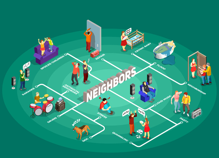 Neighbors isometric flowchart on turquoise background with baby cry, karaoke, repair, loud music, barking dog vector illustration