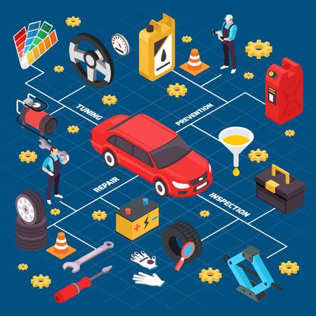 Car service isometric flowchart Illustration