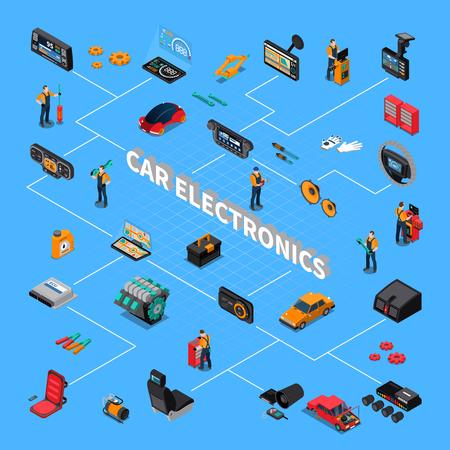 Car electronics isometric flowchart with massage seat symbols on blue background isometric vector illustration