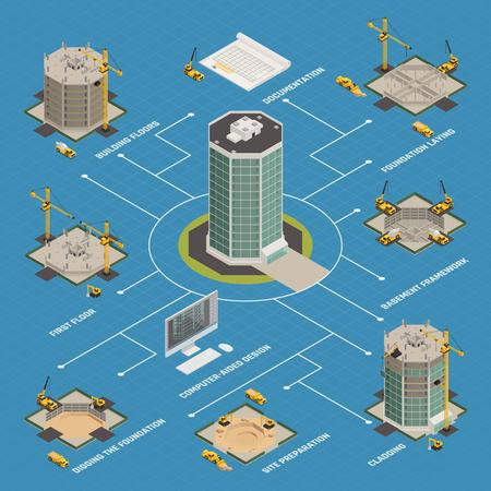 Skyscraper construction process Illustration
