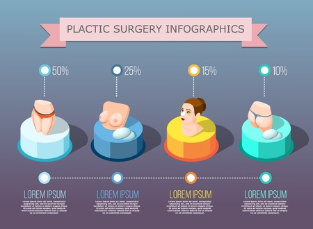 Plastic surgery infographics layout with statistic about body correction rhinoplasty and liposuction operation isometric vector illustration  Illustration
