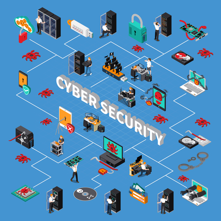 Cyber security isometric flowchart with hardware protection symbols on blue background isometric vector illustration.