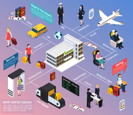 Airplane passengers and crew isometric flowchart with airport symbols vector illustration