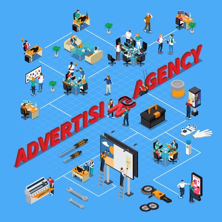 Isometrisches Flussdiagramm der Werbeagentur auf blauem Hintergrund mit Personal während der Arbeit, Druckausrüstung, Anschlagtafeln klebend vector Illustration
