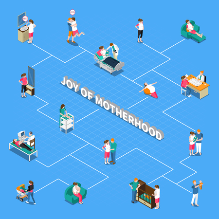 Motherhood isometric flowchart on blue background with ultrasound scan, maternity hospital, parents with newborn, breastfeeding. Vector illustration.