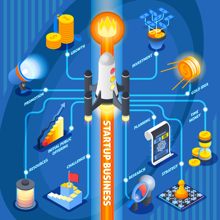 Business startup isometric flowchart on blue background with spaceship launch, creative idea, investment, planning, strategy vector illustration