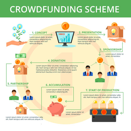 Crowdfunding project campaign concept