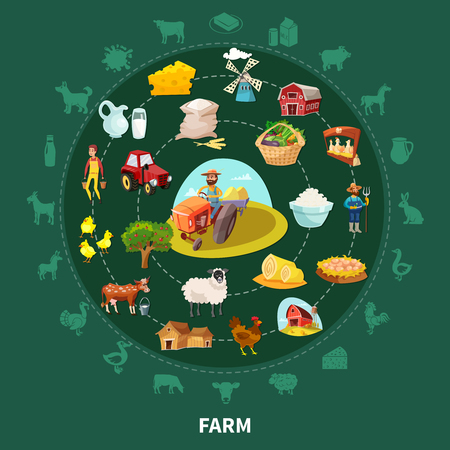 Farm cartoon round composition with isolated icon set combined in big circle vector illustration.