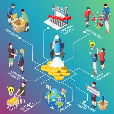 Crowdfunding isometrische stroomdiagram op verloop achtergrond met koesterende idee, investeringen, wereldwijde fondsenwerving voor startup project vectorillustratie