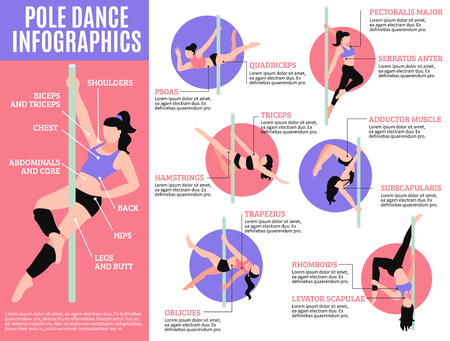 Pole dance infographics with girls and information about muscular load for various exercises vector illustration Illustration