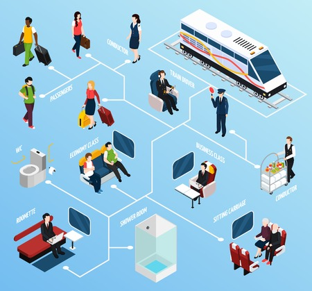 Train interior, passengers in business and economy classes, conductors, isometric flowchart on blue background vector illustration  Illustration