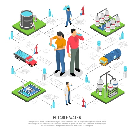Potable water isometric flowchart vector illustration