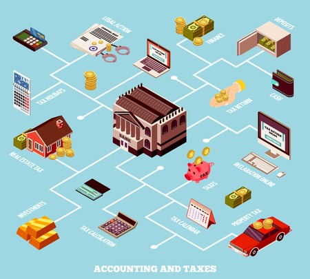 Accounting and taxes isometric flowchart with deposits investments cash tax calendar online declaration real estate tax elements vector illustration Illustration