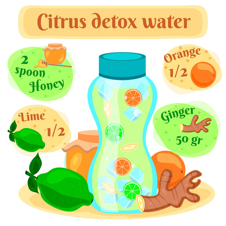 Citrus detox water for rapid weight loss flat pictorial recipe composition with lime honey ginger ingredients vector illustration