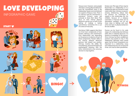 Developing love relations infographics book pages with life stages from first meeting till old age vector illustration