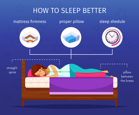 Correct sleeping cartoon composition with human sleep statistics and image of sleeping woman with flat icons vector illustration