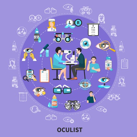 Oculist symbols flat circle composition poster with diagnostic center eye examination instruments treatments contact lenses vector illustration