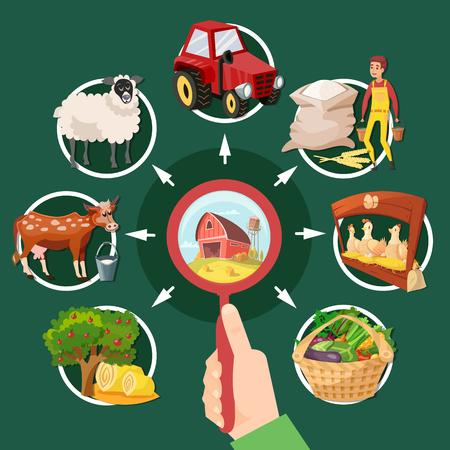 Farm illustration on green background Illustration