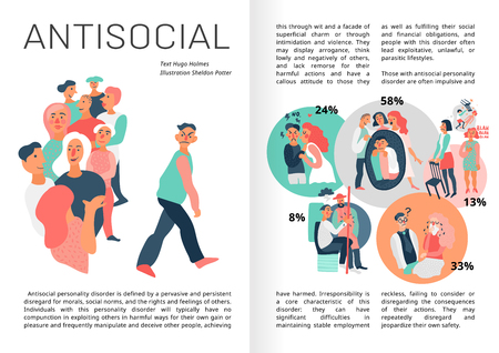 Sociopathy infographics book pages with statistics for emotional immunity, aggressive behavior, problems with intimacy vector illustration