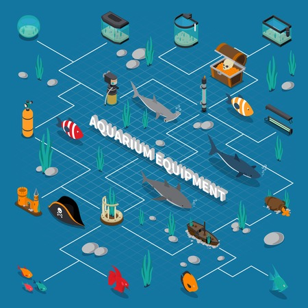 Aquarium equipment isometric flowchart with fish and equipment symbols on a blue background.