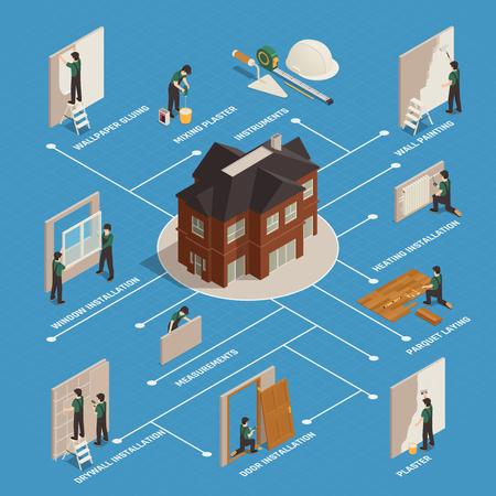 壁の石膏壁紙ハンギング窓フレーム交換ドア交換ベクトル図と家のリノベーション改造アイソメトリックフローチャート