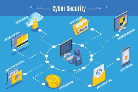 Cyber security infographics isometric layout with password encryption cloud technology email virus attack safe card payment elements vector illustration