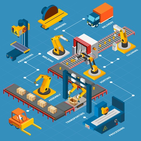 Industrial machines isometric flowchart with images of conveyors and robotic manipulators with truck and text captions vector illustration