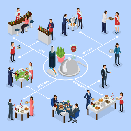 Catering service for corporate meeting banquets wedding waiters isometric flowchart with buffet bar table placement vector illustration Archivio Fotografico - 98045200