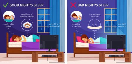 屋内アパートの風景と眠っている女性のベクトルイラストと2つのフラット画像の正しい睡眠漫画の組成物セット