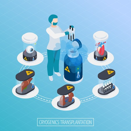 Cryonics cryogenics transplantation isometric round composition with images of organs in containers and medical worker character vector illustration