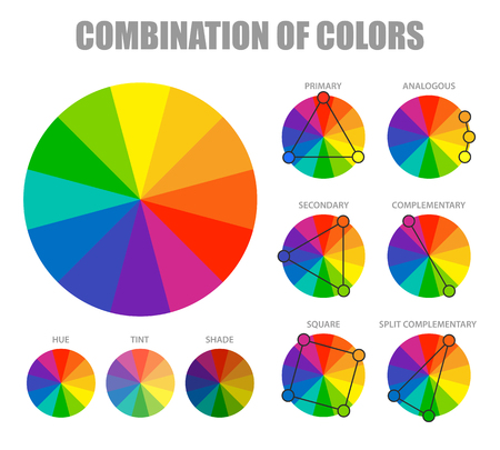 Color theory with hue tint shades wheels for primary secondary and supplementary combinations schemes poster vector illustration  Vectores