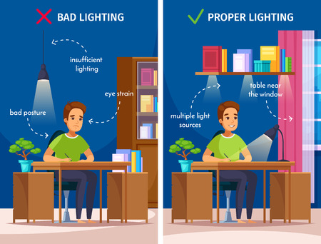 Children posture cartoon composition set of two vertical banners with view of proper and wrong local lighting vector illustration