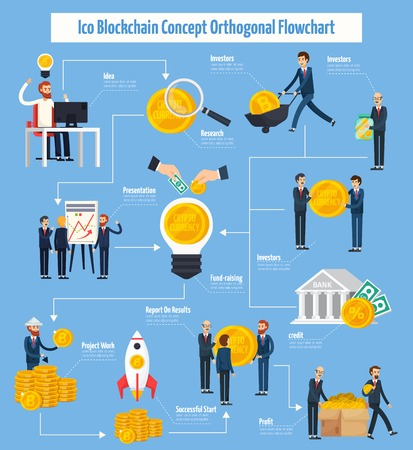 Ico blockchain concept orthogonal flowchart from idea of project to profit on blue background flat vector illustration