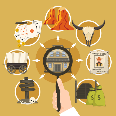 Wild west research flat composition on sand background with magnifier in hand, cowboy culture elements vector illustration Illustration