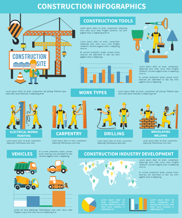 Construction worker infographic with construction tools work types carpentry drilling bricklaying welding par example vehicles descriptions vector illustration