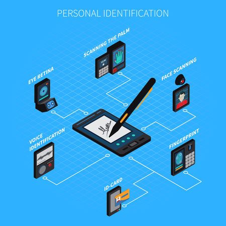 Personal identification isometric composition on blue background with bio-metric authentication, id card and electronic signature.