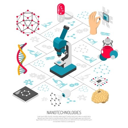 Nanotechnologies isometric flowchart with microscope nano robot dna pills on white background. 3d vector illustration.