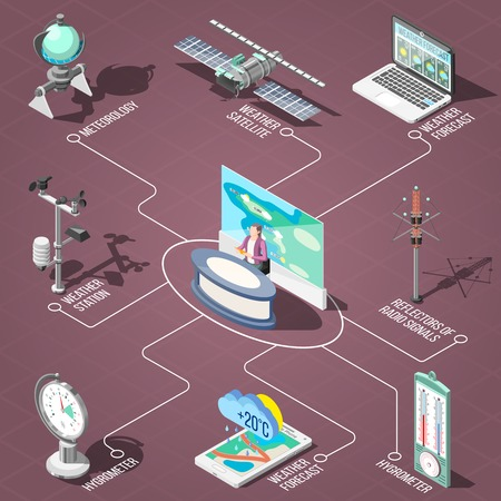 テレビスタジオの気象予報士、茶色の背景ベクトル図上の気候条件アイソメトリックフローチャートの測定装置