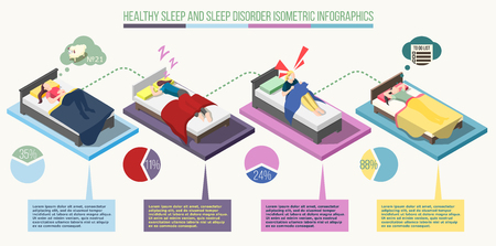 Healthy night rest and sleep disorder including head ache, insomnia   isometric infographics on white background vector illustration