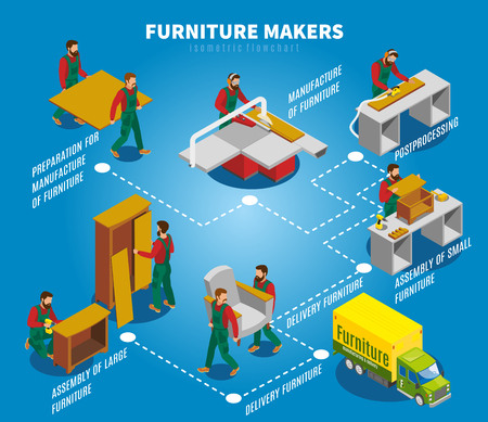 Makers during production and assembly of furniture, truck for delivery, isometric flowchart on blue background vector illustration