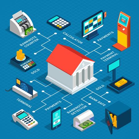 Izometryczny schemat blokowy bankowości z biurem, sprzęt do sprawdzania pieniędzy, terminale płatnicze, złoto na niebieskim tle ilustracji wektorowych Ilustracje wektorowe