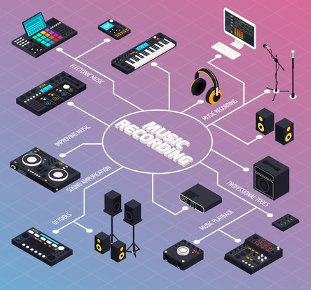 Music recording studio equipment isometric flowchart composition with isolated pieces of pro audio gear for music production vector illustration