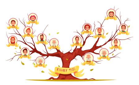 Árbol genealógico con fotos de familiares en marcos redondos.