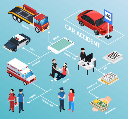 Car accident isometric flowchart 矢量图像
