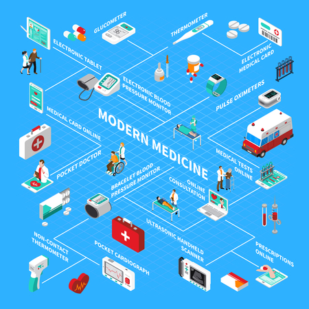 Digital health isometric flowchart with online consultation, pocket doctor and medical gadgets on blue background vector illustration