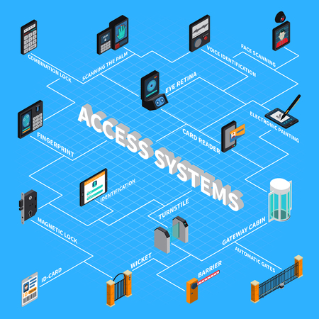 Access systems isometric flowchart on blue background with security control equipment, biometric verification, id card vector illustration  Illustration