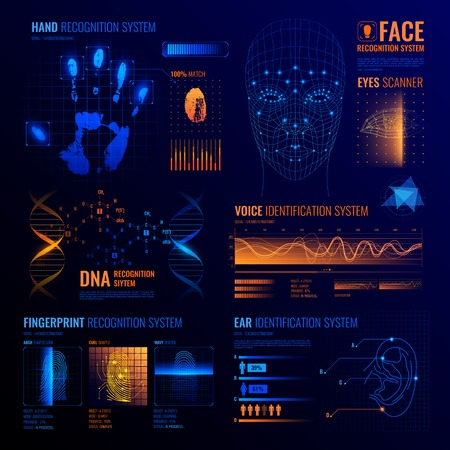 Authorization verification biometric scanners set of editable text and neon colored electronic interface elements for identification vector illustration